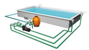 il prodotto,pompe di calore per piscine